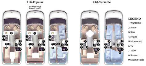 roadtrek floor plans roadtrek 210 popular and 210 versatile class b motorhomes floorplans