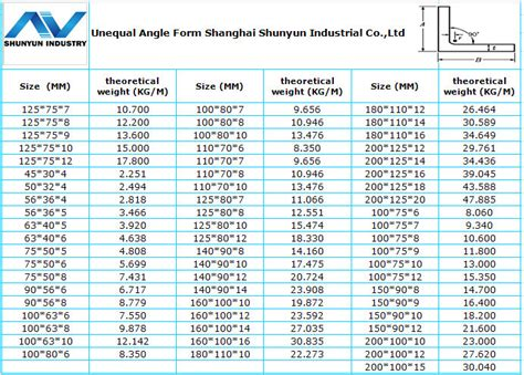 astm a36 mild steel weight unequal angle bar buy weight