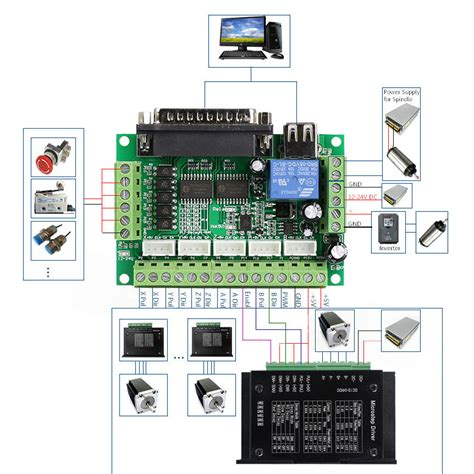 buy 5 axis cnc interface adapter breakout board for