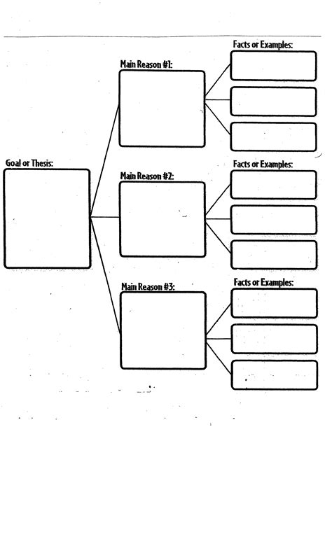 How To Make A Graphic Organizer On Paper - research paper graphic organizer pdf 100 original