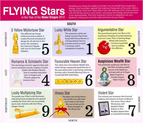 new year 2018 feng shui cures flying for year 2012 katcova the power of self
