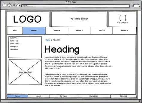 wireframe template wireframes prototype testing should we really test