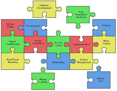 hd wallpapers wiring diagram software uk lpp nebocom press