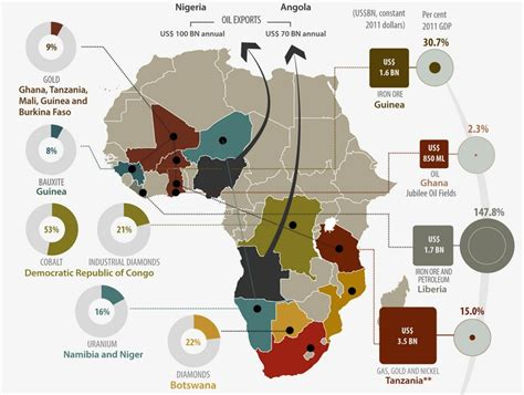 the wealth of nations harnessing the market and the environment books africans are robbed of benefits of mineral wealth chege