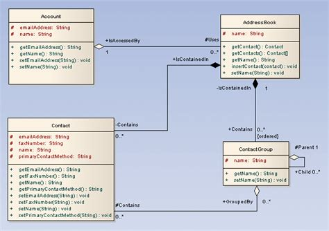 tutorial membuat use case diagram dengan rational rose membuat class diagram di visio 2010 cara membuat class