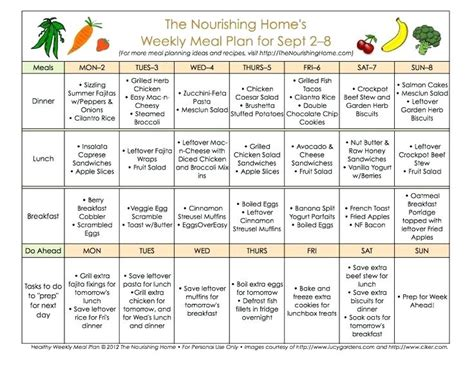 dinner menu template for home weekly meal planner home dinner menu template