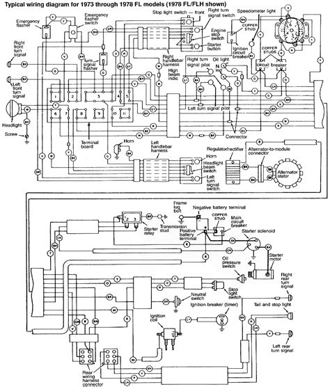 wiring diagram for a 1975 harley davidson flh new wiring