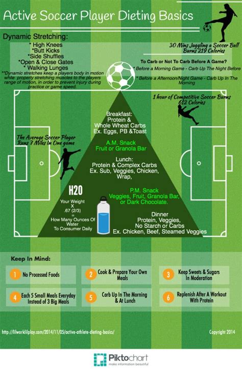 soccer workout routines secrets and strategies to improve your soccer fitness books best 25 soccer ideas on soccer