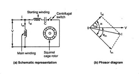 capacitor start induction run motor operation a single phase induction motor self starting studyelectrical electrical