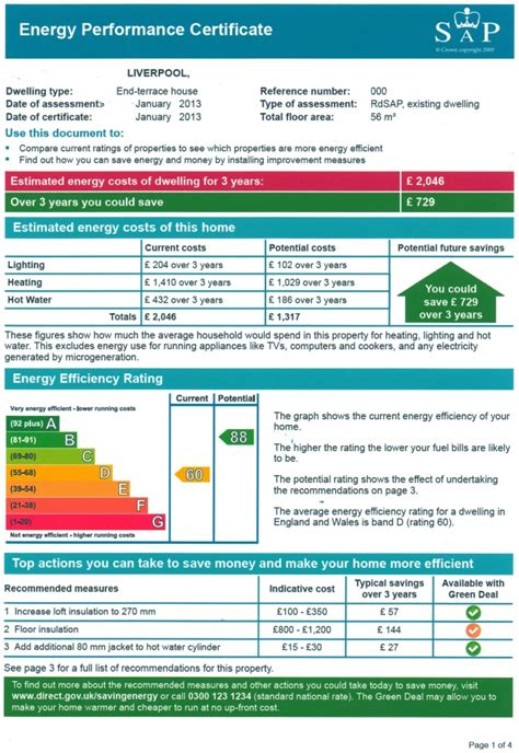 Efficient Home energy performance certificates