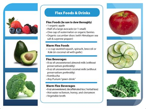 Detox Diet Foods Allowed by Here S The Official Quot List Quot Of Flex Foods Allowed On The
