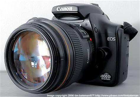 Canon Ef 100mm F 2 0 Usm Telephoto Lense Index Page