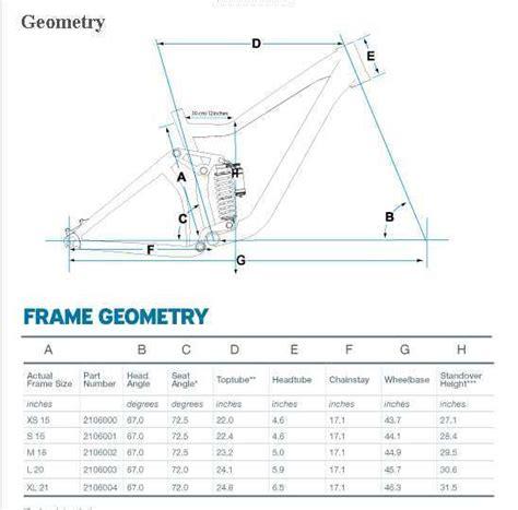 bicycle frame design geometry frame geometry part 2 trail handling singletracks