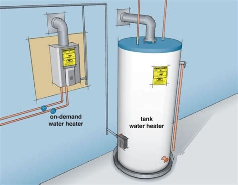 25 best ideas about tankless water heating on