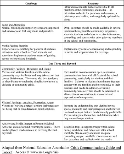 school crisis management plan template school crisis management plan for free page 200