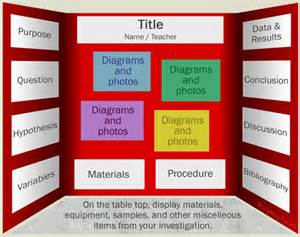 science fair information and documentation alton