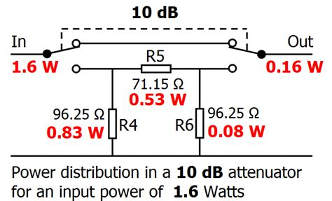 50 ohm attenuator resistor values 50 ohm attenuator resistor values 28 images axotron universal wideband rf lifier pomona