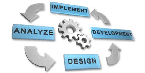 application development my i t pros llc