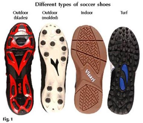 different types of sports shoes sports selecting the proper soccer shoes for your child