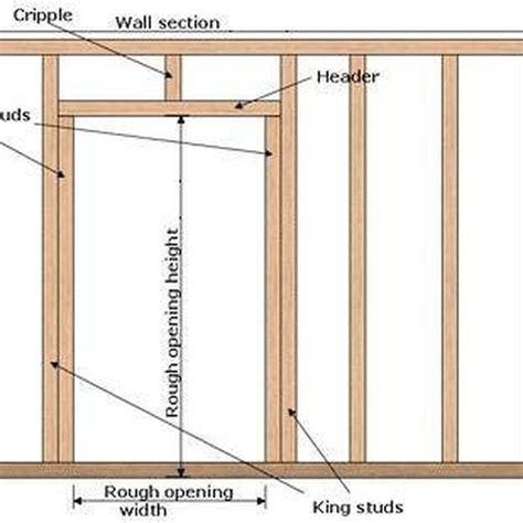 framing interior doors opening for interior door frame brokeasshome
