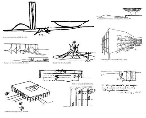 Sketches O Que é by Como Desenhar Bem 224 M 227 O Livre Em Arquitetura