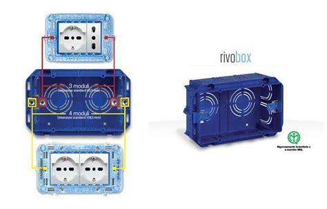 cassette elettriche da incasso scatole da incasso