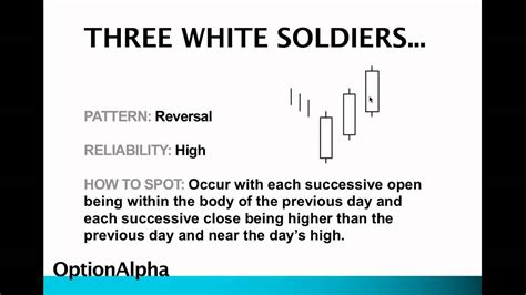 candlestick pattern three white soldiers three white soldiers candlestick pattern youtube