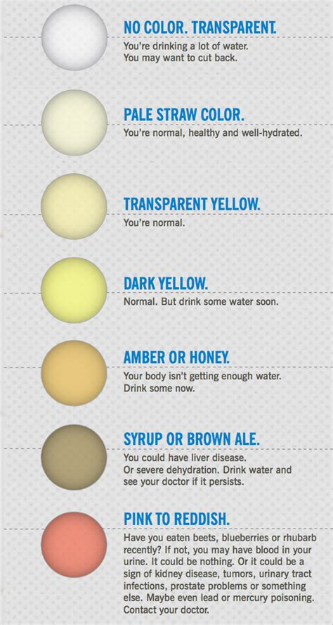 who sings you should seen it in color health check what your and poo colour says about your