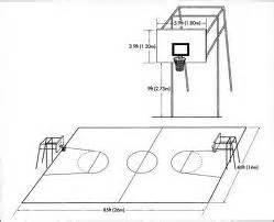 Bola Basketring teknik dasar permainan bola basket sporteducations