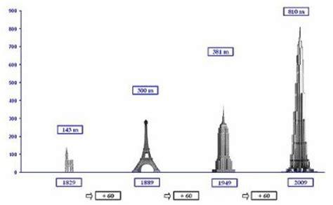 tour eiffel hauteur images