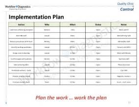 lean implementation plan template quality clinic lean six sigma fundamentals sle
