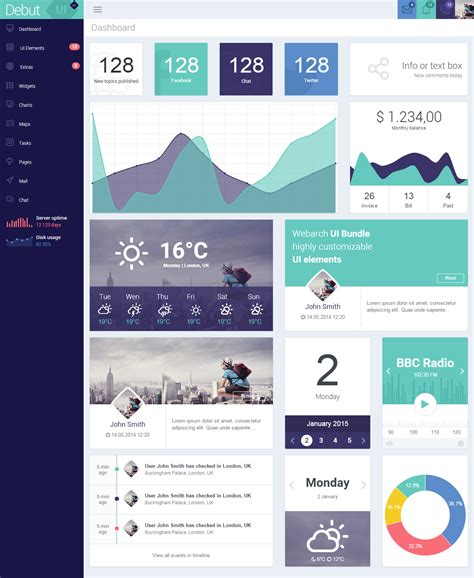 Debut Ui Kit Premium Responsive Angularjs Html5 Template Cms Dashboard Templates