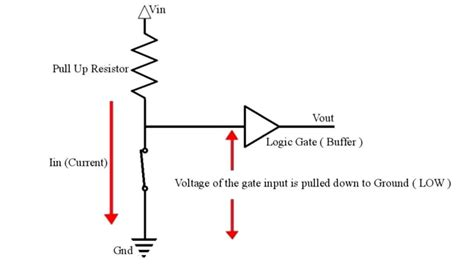 working of resistor demonstration of the working of pull up resistor