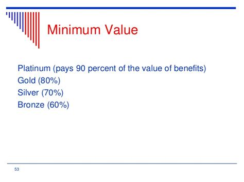 Njit Mba Cost by S Aca Lecture To Executive Mba Class At Njit