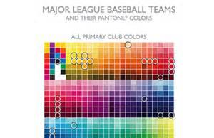 baseball team colors infographic major league baseball teams and their pantone