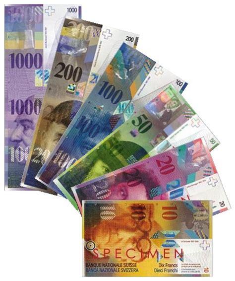 currency chf swiss franc