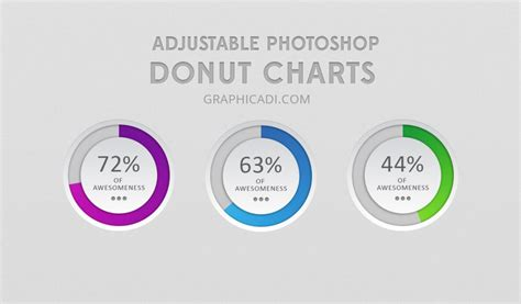 create an adjustable donut chart in photoshop graphicadi