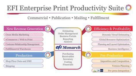 efi workflow k h integrated print solutions adds efi s enterprise print