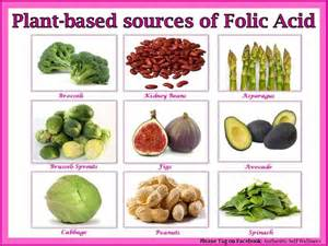 best sources of folic acid ignore the peanuts not a health food plant based sources