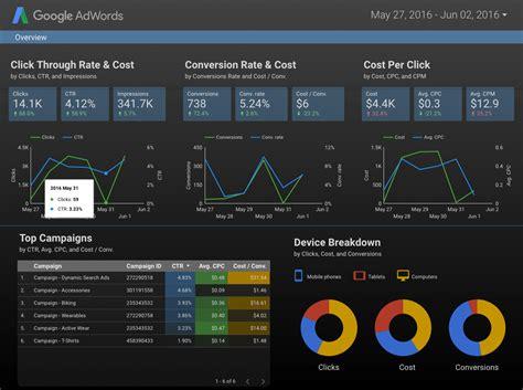Google Data Studio Free Data Visualisation Tool Surefire Search Marketing Data Studio Templates