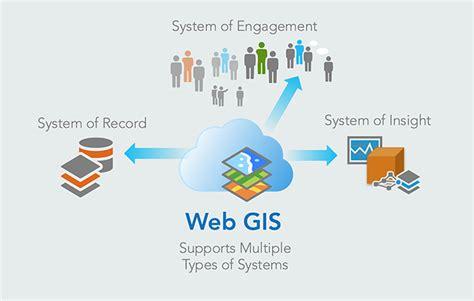 gis tutorial 1 for arcgis pro a platform workbook gis tutorials books arcgis platform esri canada