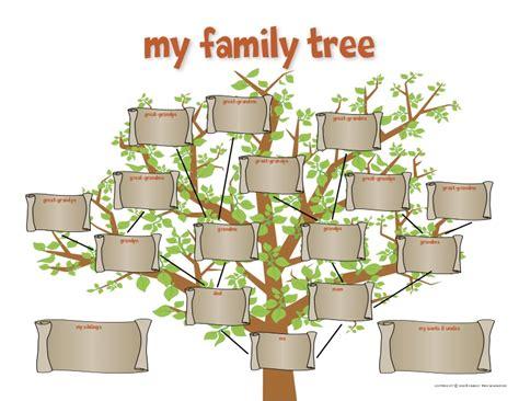 fancy family tree template familytree 225 rbol geneal 243 gico