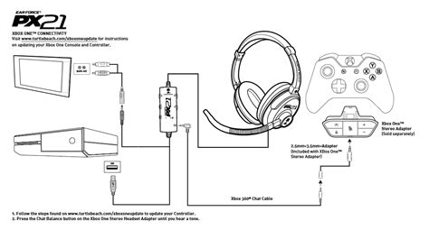 xbox one headset wiring diagram xbox motorcycle wire