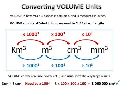 conversion of volume unit two measurement preshil mathematics