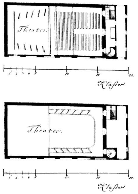 layout engineer wikipedia freihaustheater wikipedia