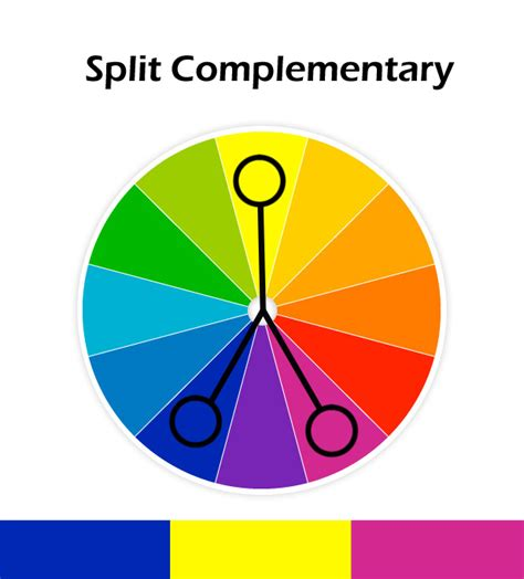complementary color wheel split complementary croche pinterest color schemes
