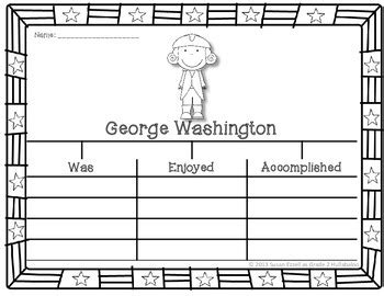 president biography graphic organizer presidents day graphic organizers freebie by grade 2