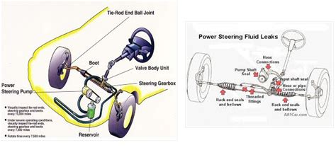 Oli Power Steering Honda kerusakan power steering