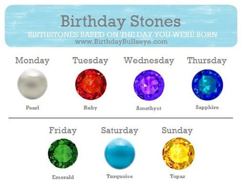 color of birthstones the 25 best birthstones by month ideas on
