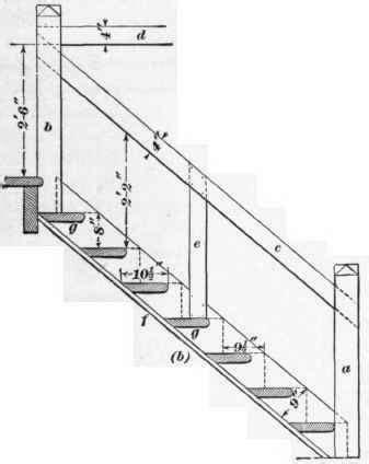 Ring D 1 5 Cm Besi 1 Lusin 15mm 1 5cm Nikel Metal 15 Mm Silver Putih konstruksi tangga